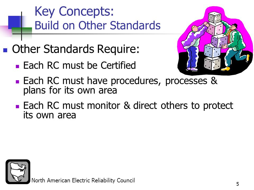 North American Electric Reliability Council 6 Key Concepts: Require RC to RC Cooperation  Agree to take actions under specified conditions (documented in procedures, processes, plans)  Exchange information  Notify others of impactive conditions or events  Coordinate actions
