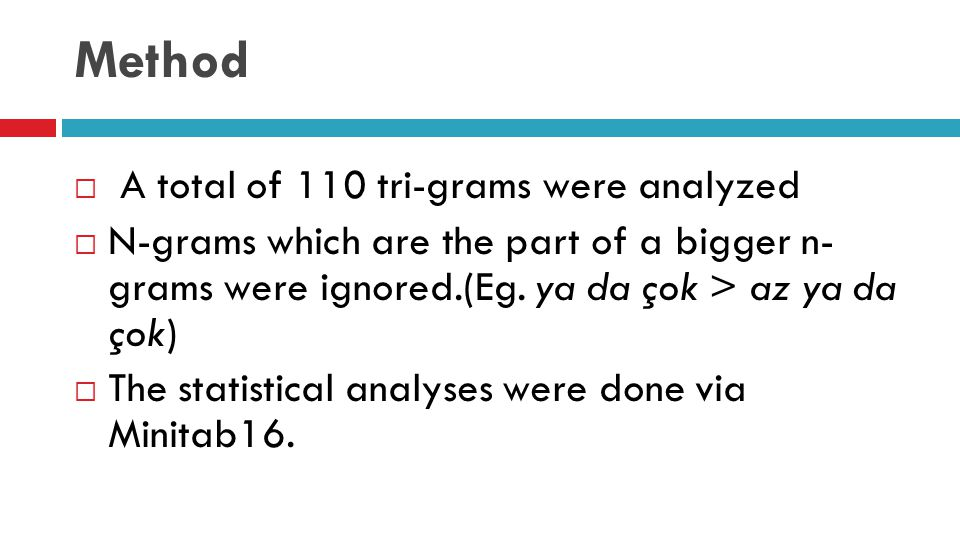 Method  A total of 110 tri-grams were analyzed  N-grams which are the part of a bigger n- grams were ignored.(Eg.