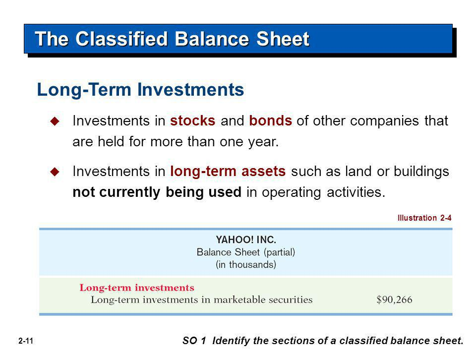 2-11 The Classified Balance Sheet SO 1 Identify the sections of a classified balance sheet.  Investments in stocks and bonds of other companies that