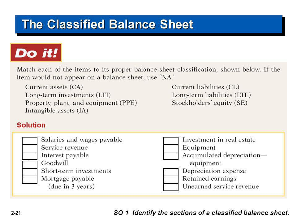 2-21 The Classified Balance Sheet SO 1 Identify the sections of a classified balance sheet.
