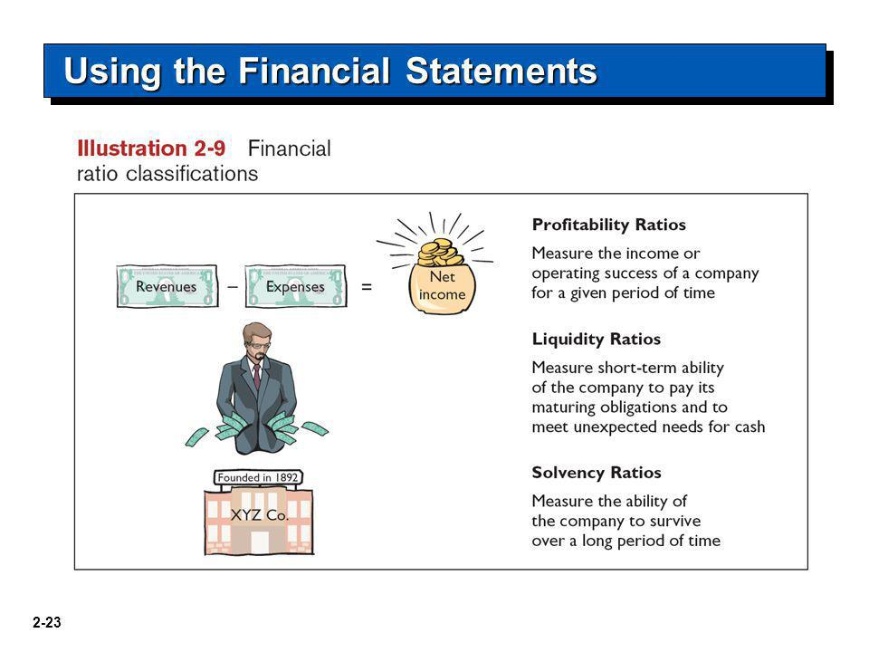2-23 Using the Financial Statements