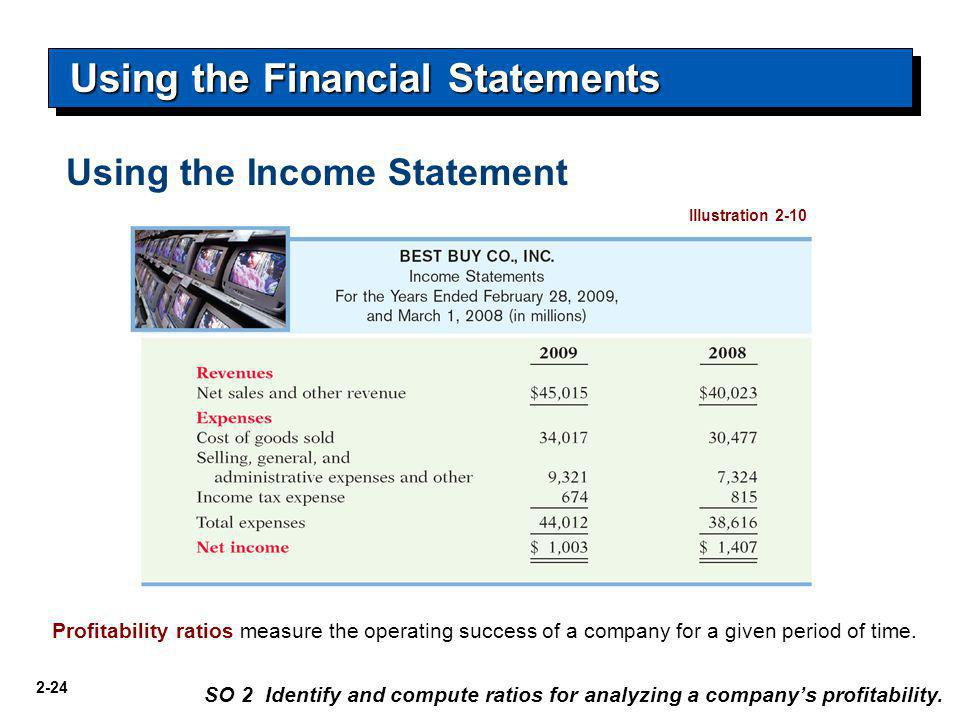 2-24 Using the Financial Statements Profitability ratios measure the operating success of a company for a given period of time. Using the Income State
