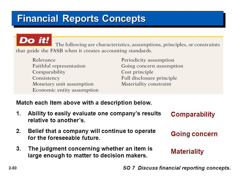2-50 Financial Reports Concepts Comparability Going concern Match each item above with a description below. 1.Ability to easily evaluate one company's
