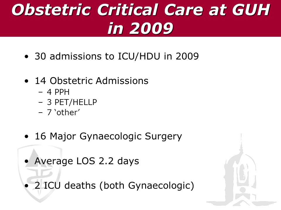 30 admissions to ICU/HDU in 2009 14 Obstetric Admissions –4 PPH –3 PET/HELLP –7 'other' 16 Major Gynaecologic Surgery Average LOS 2.2 days 2 ICU death