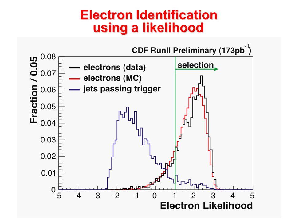 Electron Identification using a likelihood