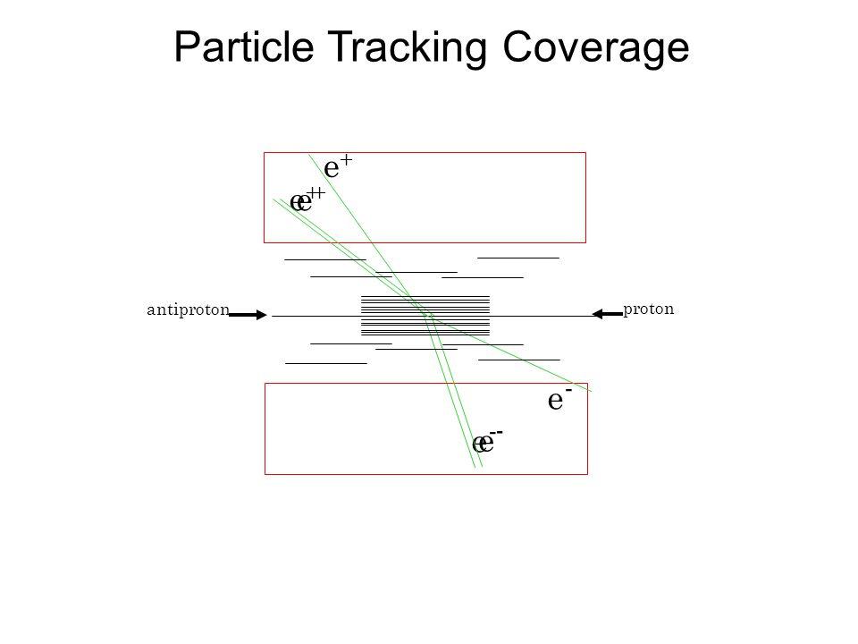 Particle Tracking Coverage e+e+ e-e- antiproton proton e+e+ e-e- e-e- e+e+