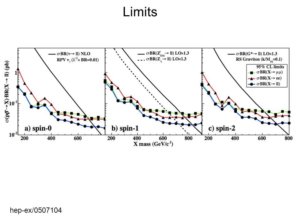Limits hep-ex/0507104