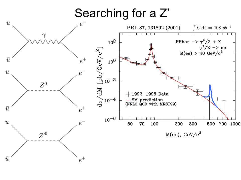 Electron Identification Atypical Z  ee event A typical di-jet event