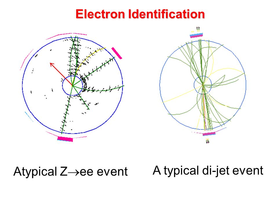 Electron Identification Atypical Z  ee event A typical di-jet event