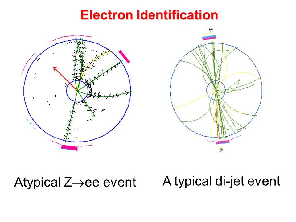 Electron Identification Tracking Detector Electromagnetic calorimeter Hadronic Calorimeter electron photon ++  0  2 photons Require little energy in hadron calorimeter Require little energy in hadron calorimeter