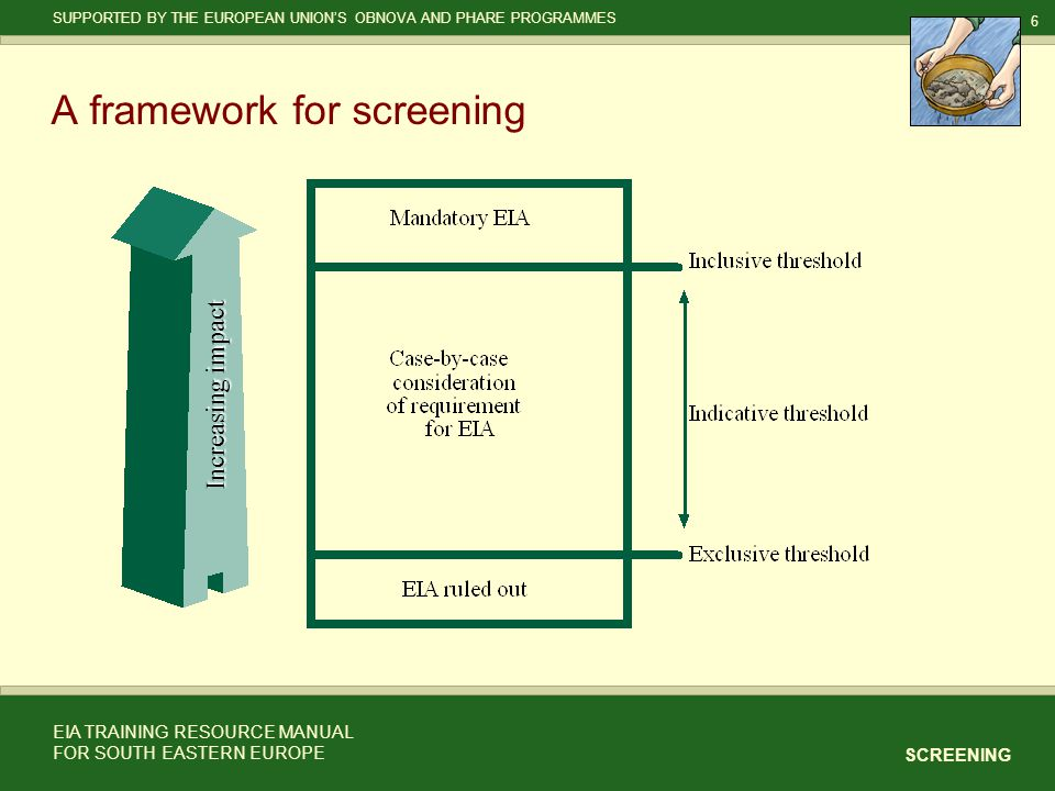 6 SCREENING SUPPORTED BY THE EUROPEAN UNION'S OBNOVA AND PHARE PROGRAMMES EIA TRAINING RESOURCE MANUAL FOR SOUTH EASTERN EUROPE A framework for screen