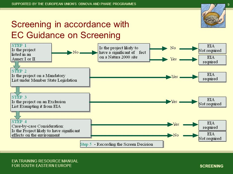 9 SCREENING SUPPORTED BY THE EUROPEAN UNION'S OBNOVA AND PHARE PROGRAMMES EIA TRAINING RESOURCE MANUAL FOR SOUTH EASTERN EUROPE Screening in accordance with EC Guidance on Screening