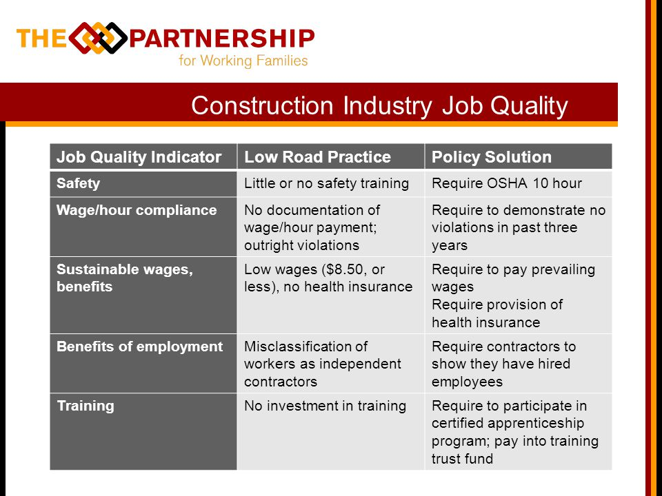 Construction Industry Job Quality Job Quality IndicatorLow Road PracticePolicy Solution SafetyLittle or no safety trainingRequire OSHA 10 hour Wage/hour complianceNo documentation of wage/hour payment; outright violations Require to demonstrate no violations in past three years Sustainable wages, benefits Low wages ($8.50, or less), no health insurance Require to pay prevailing wages Require provision of health insurance Benefits of employmentMisclassification of workers as independent contractors Require contractors to show they have hired employees TrainingNo investment in trainingRequire to participate in certified apprenticeship program; pay into training trust fund