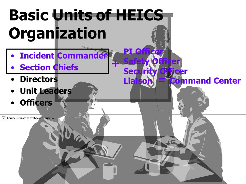 Basic Units of HEICS Organization Incident Commander Section Chiefs Directors Unit Leaders Officers + = Command Center PI Officer Safety Officer Secur