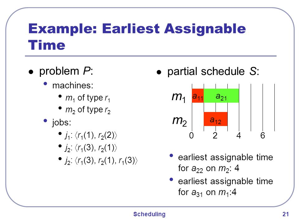 Scheduling 21 Example: Earliest Assignable Time problem P: machines: m 1 of type r 1 m 2 of type r 2 jobs: j 1 : 〈 r 1 (1), r 2 (2) 〉 j 2 : 〈 r 1 (3), r 2 (1) 〉 j 2 : 〈 r 1 (3), r 2 (1), r 1 (3) 〉 earliest assignable time for a 22 on m 2 : 4 earliest assignable time for a 31 on m 1 :4 m1m1 m2m2 a 11 a 21 a 12 partial schedule S: 0 246