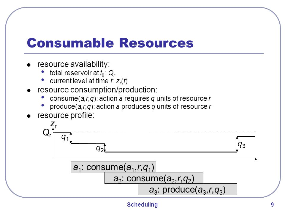 Scheduling 10 Other Resource Features discrete vs.
