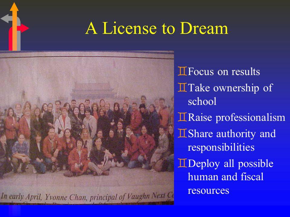Teacher Quality ßDecision making ßTeaming ßPlan time + think time ßObjective evaluation ßPrecise professional development ßRecognition