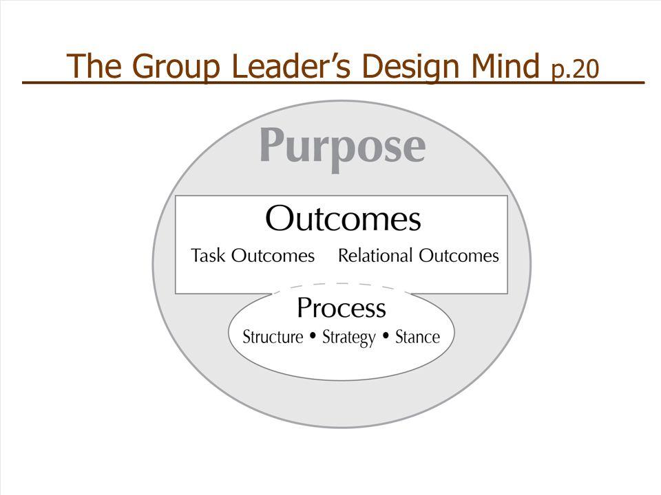 The Group Leader's Design Mind p.20