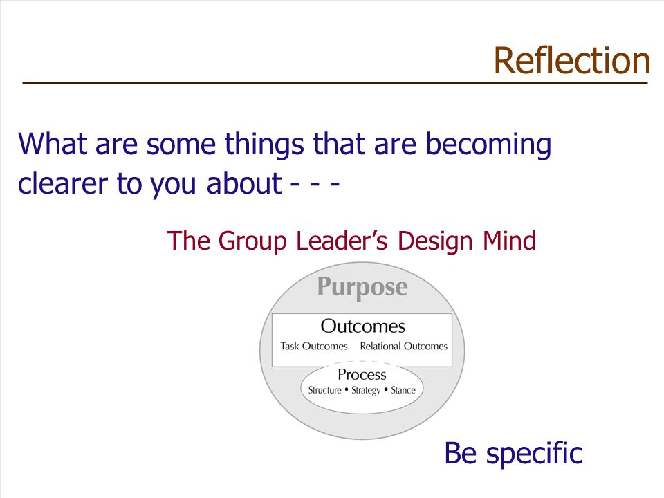 What are some things that are becoming clearer to you about - - - Reflection The Group Leader's Design Mind Be specific