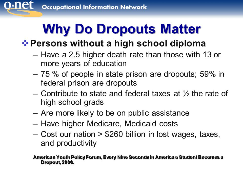 Why Do Dropouts Matter  Persons without a high school diploma –Have a 2.5 higher death rate than those with 13 or more years of education –75 % of people in state prison are dropouts; 59% in federal prison are dropouts –Contribute to state and federal taxes at ½ the rate of high school grads –Are more likely to be on public assistance –Have higher Medicare, Medicaid costs –Cost our nation > $260 billion in lost wages, taxes, and productivity American Youth Policy Forum, Every Nine Seconds in America a Student Becomes a Dropout, 2006.