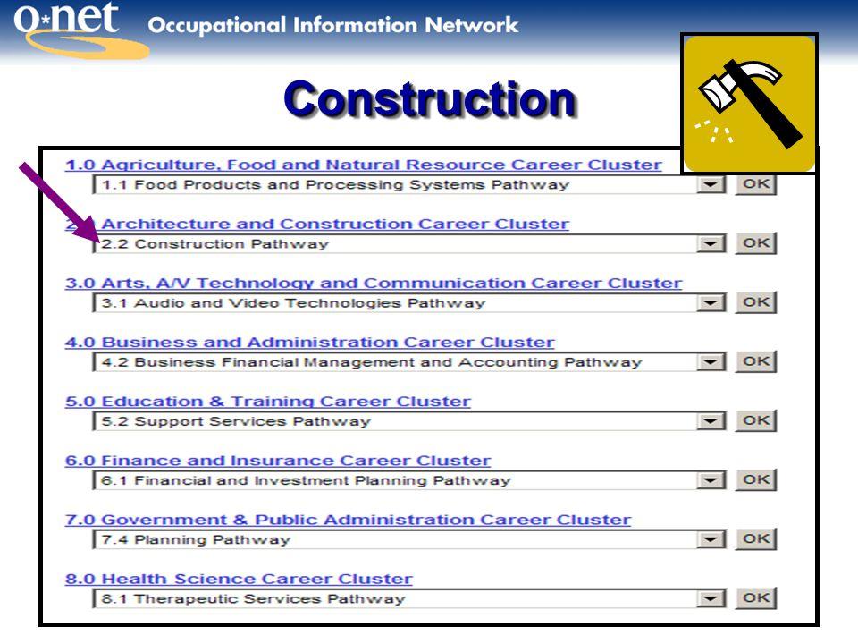 ConstructionConstruction
