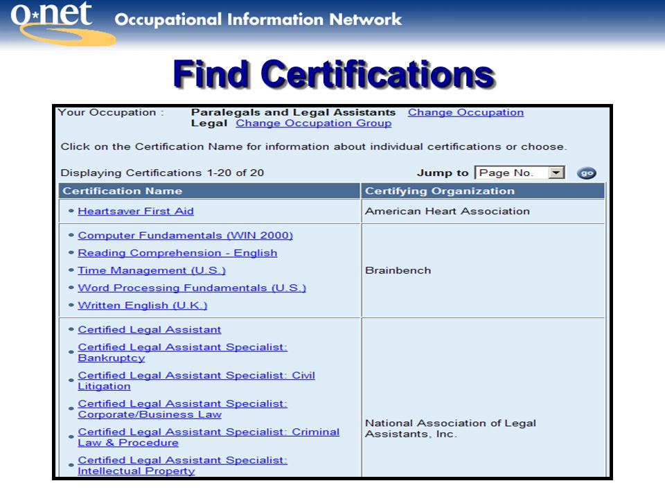 Find Certifications