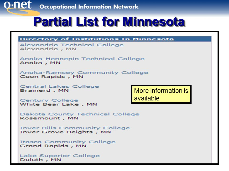 Partial List for Minnesota More information is available