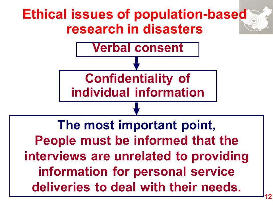 Ethical issues of population-based research in disasters The most important point, People must be informed that the interviews are unrelated to providing information for personal service deliveries to deal with their needs.