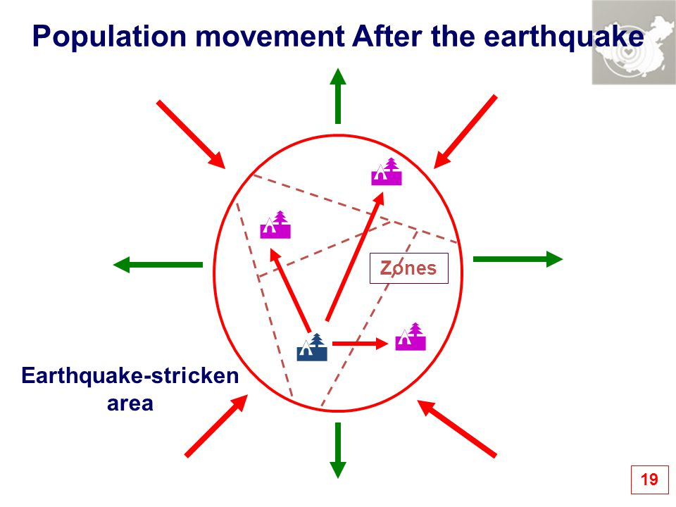 Population movement After the earthquake Zones Earthquake-stricken area     19