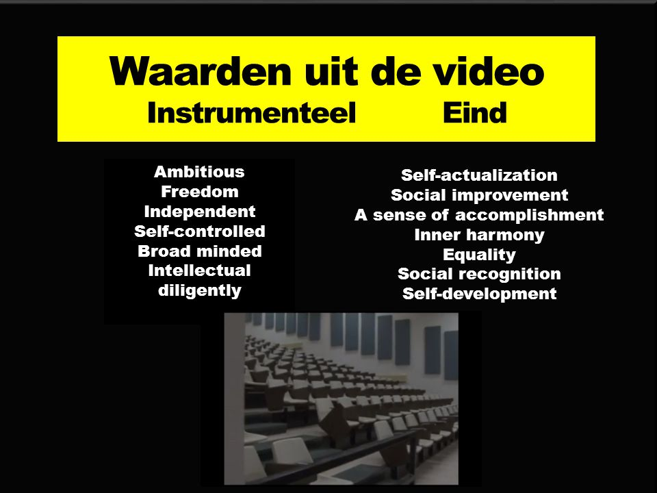 Waarden uit de video Instrumenteel Eind Ambitious Freedom Independent Self-controlled Broad minded Intellectual diligently Self-actualization Social improvement A sense of accomplishment Inner harmony Equality Social recognition Self-development