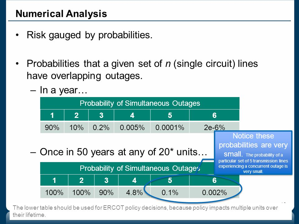 10 Risk gauged by probabilities. Probabilities that a given set of n (single circuit) lines have overlapping outages. –In a year… –Once in 50 years at