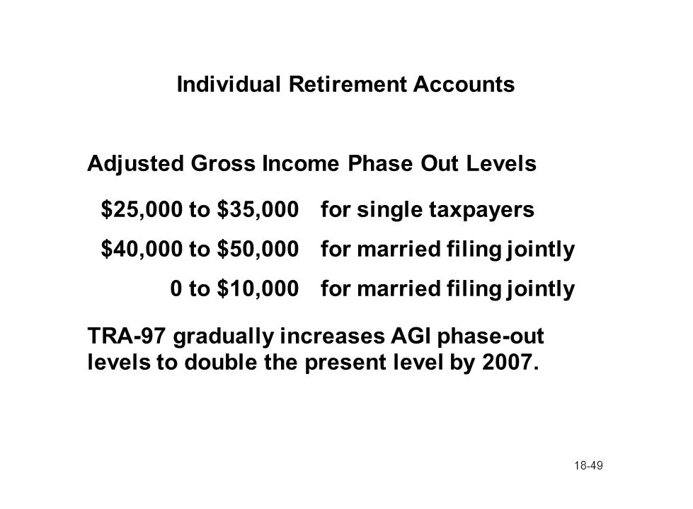 18-49 Individual Retirement Accounts Adjusted Gross Income Phase Out Levels $25,000 to $35,000for single taxpayers $40,000 to $50,000for married filin