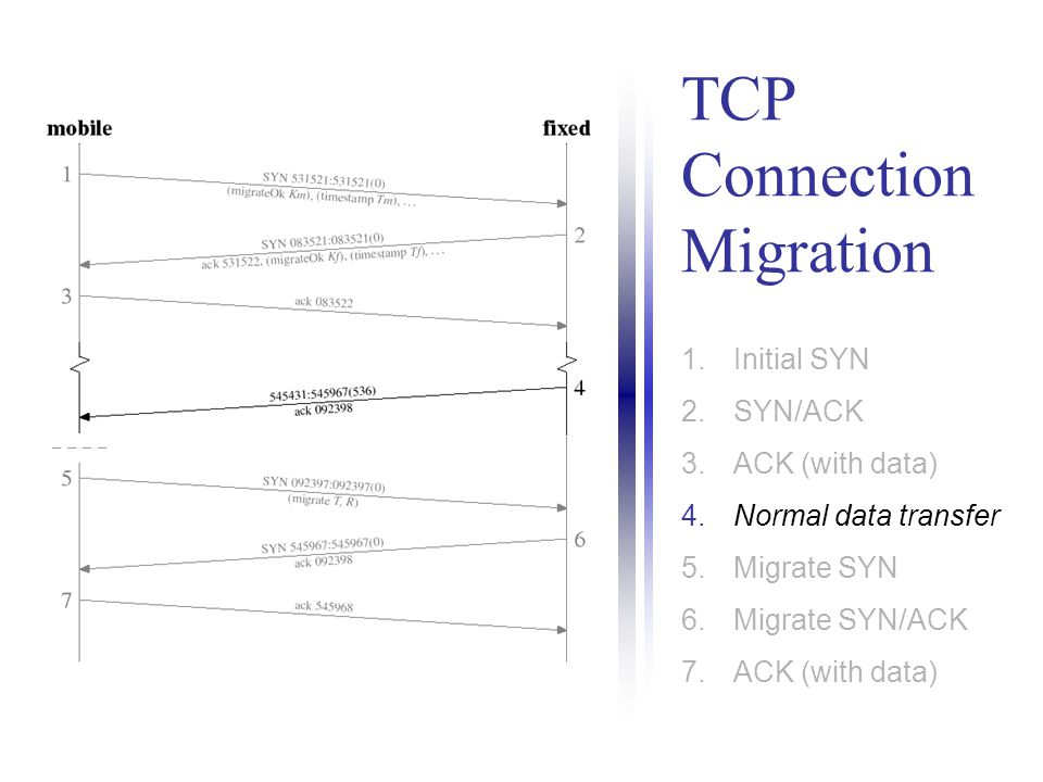 TCP Connection Migration 1.Initial SYN 2.SYN/ACK 3.ACK (with data) 4.Normal data transfer 5.Migrate SYN 6.Migrate SYN/ACK 7.ACK (with data)