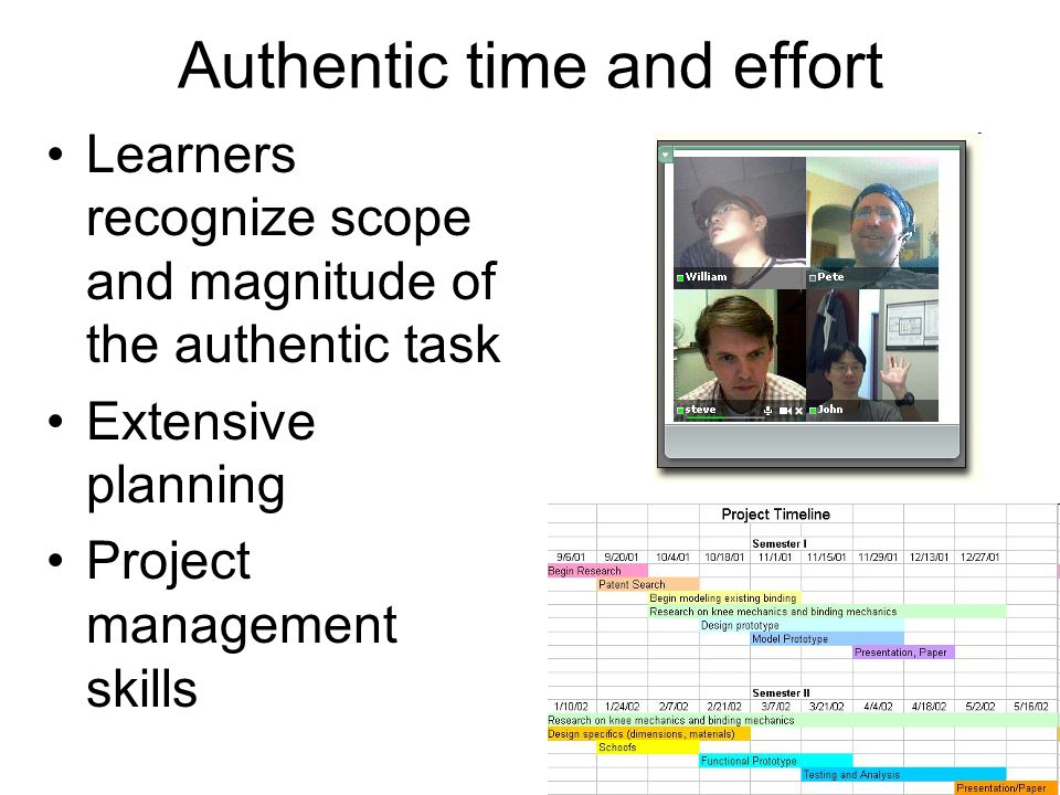 19 Authentic time and effort Learners recognize scope and magnitude of the authentic task Extensive planning Project management skills