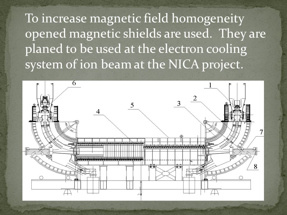 To increase magnetic field homogeneity opened magnetic shields are used. They are planed to be used at the electron cooling system of ion beam at the