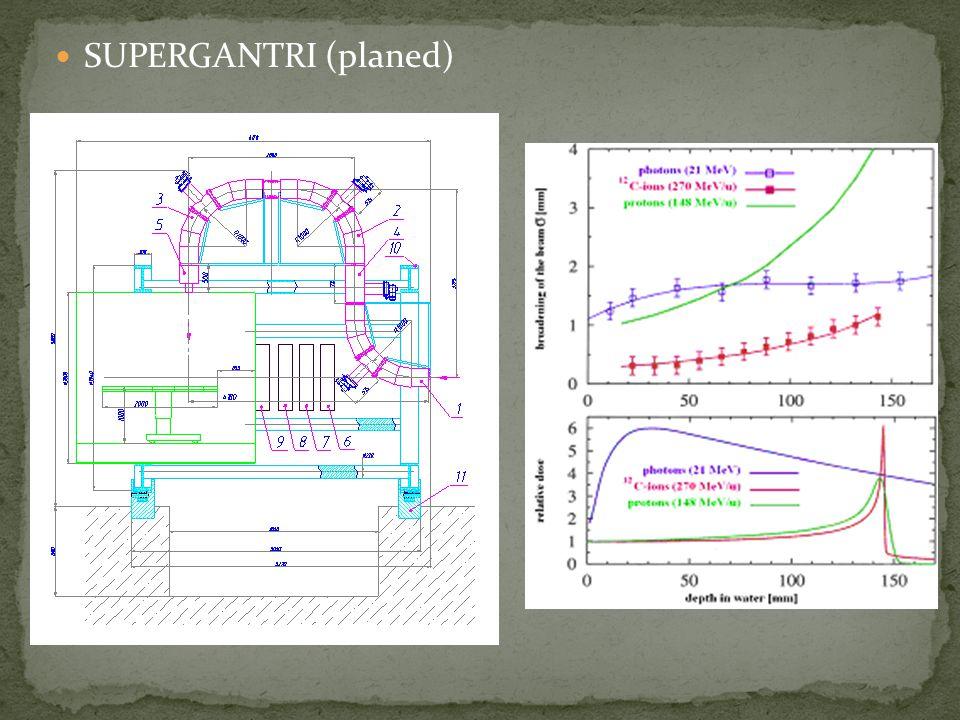 SUPERGANTRI (planed)