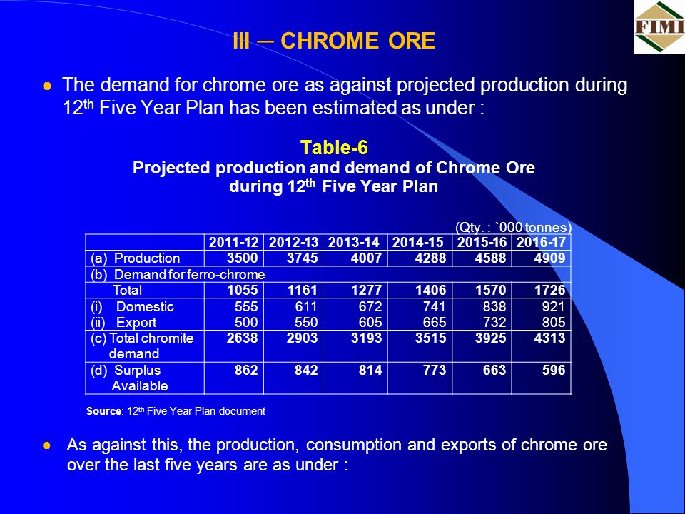 III ─ CHROME ORE ●The demand for chrome ore as against projected production during 12 th Five Year Plan has been estimated as under : Table-6 Projected production and demand of Chrome Ore during 12 th Five Year Plan (Qty.