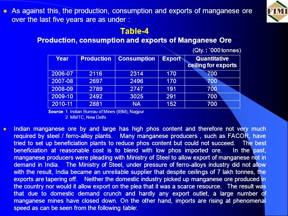 ●As against this, the production, consumption and exports of manganese ore over the last five years are as under : Table-4 Production, consumption and exports of Manganese Ore (Qty.