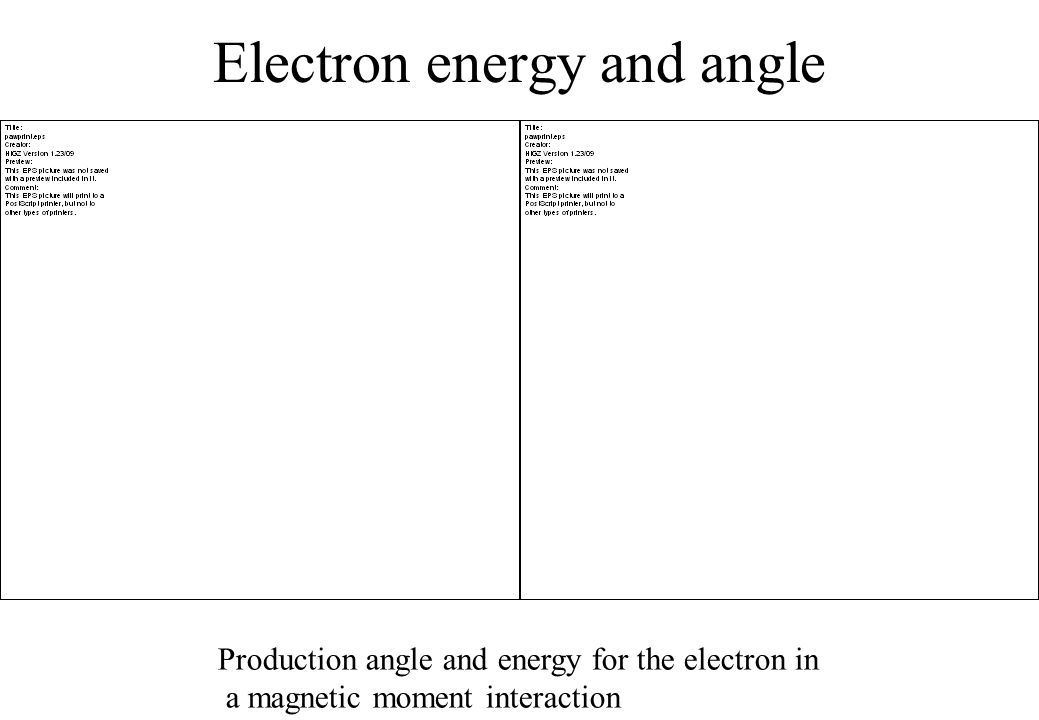 Electron energy and angle Production angle and energy for the electron in a magnetic moment interaction