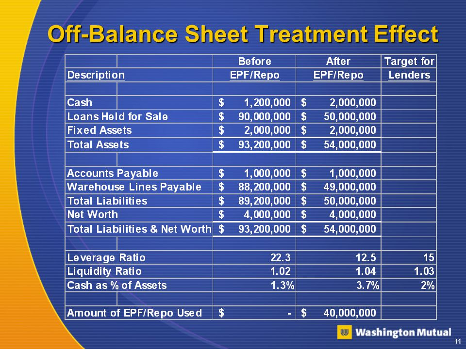 11 Off-Balance Sheet Treatment Effect