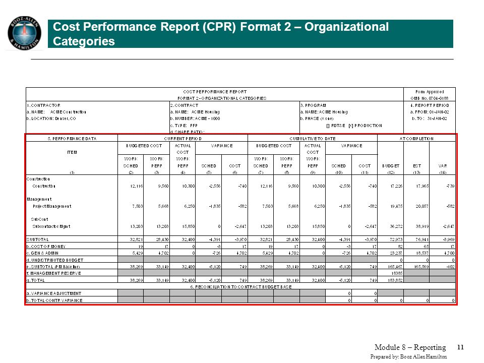 11 Prepared by: Booz Allen Hamilton Module 8 – Reporting Cost Performance Report (CPR) Format 2 – Organizational Categories