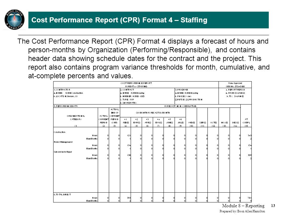 13 Prepared by: Booz Allen Hamilton Module 8 – Reporting Cost Performance Report (CPR) Format 4 – Staffing The Cost Performance Report (CPR) Format 4