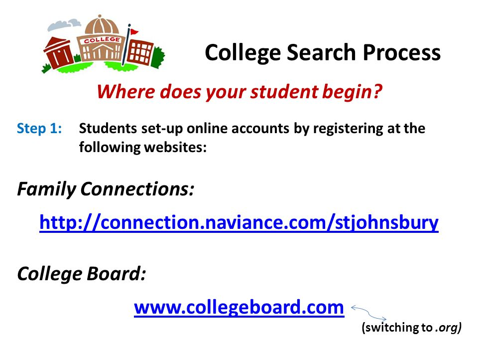 Step 2: Once your student has a College Board account, register for the SAT and/or SAT Subject Tests OR ACT.