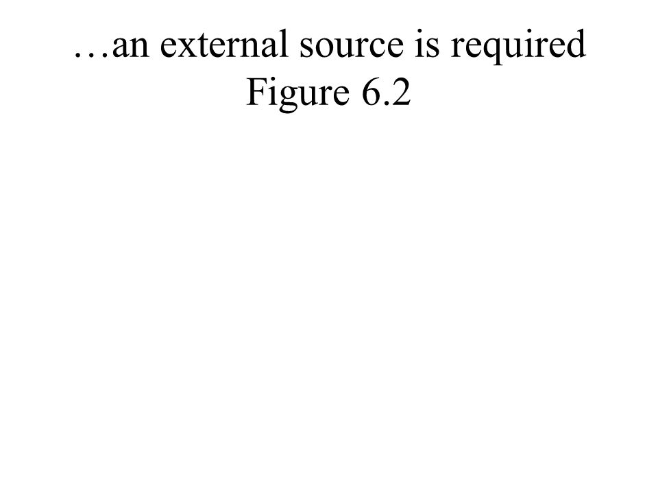 …an external source is required Figure 6.2