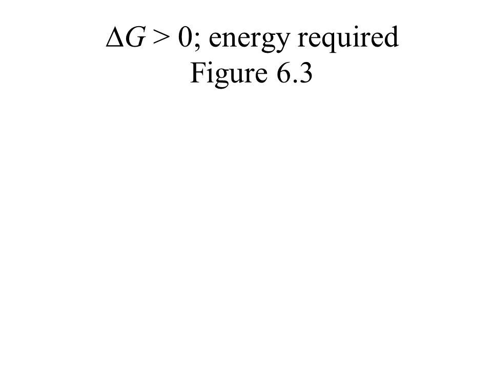 G > 0; energy required Figure 6.3