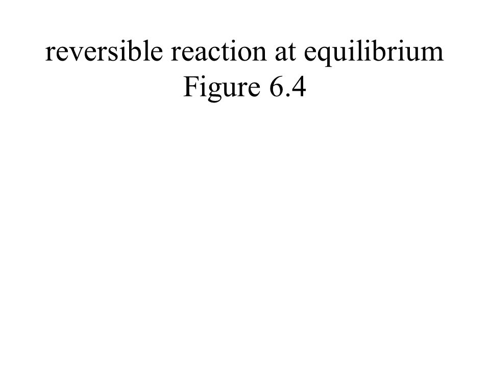 reversible reaction at equilibrium Figure 6.4