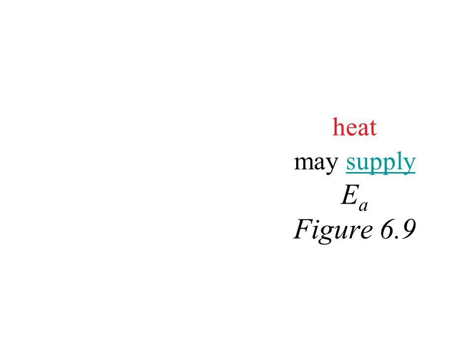 heat may supply E a Figure 6.9supply