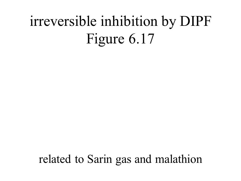 related to Sarin gas and malathion irreversible inhibition by DIPF Figure 6.17