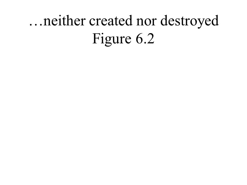 …neither created nor destroyed Figure 6.2