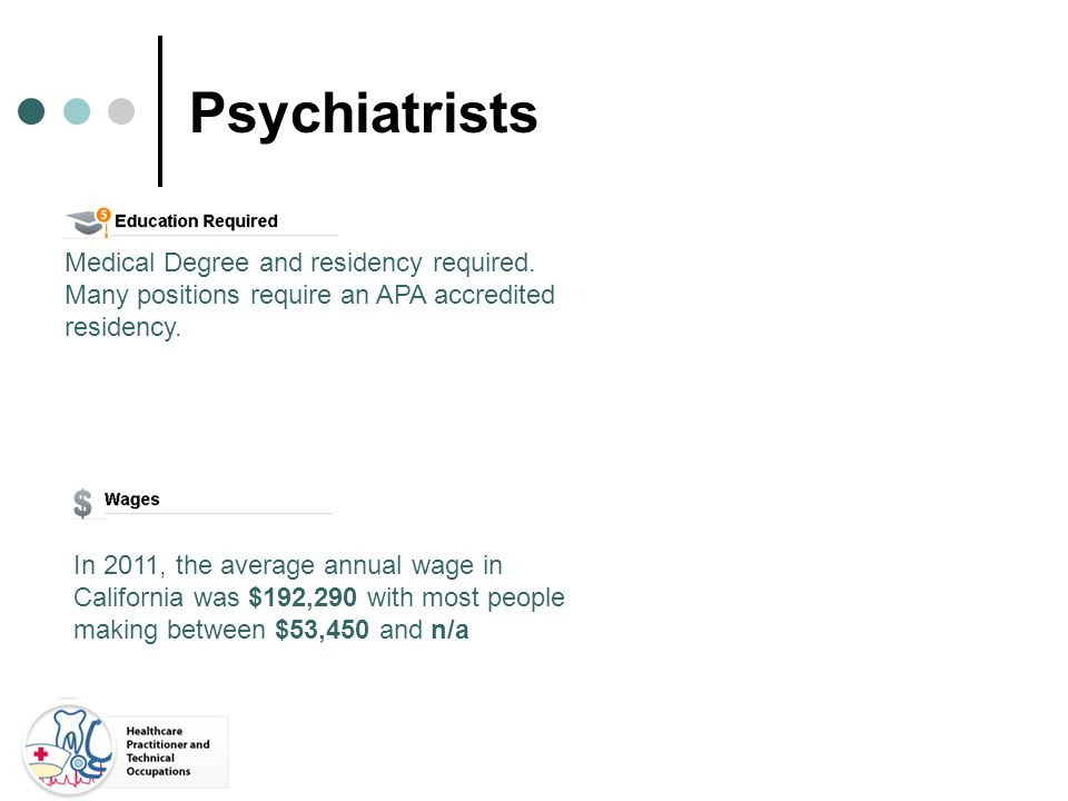 Psychiatrists In 2011, the average annual wage in California was $192,290 with most people making between $53,450 and n/a Medical Degree and residency
